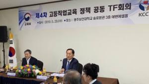 교육부-전문대교협 고등직업교육 정책 공동 TF 회의 개최