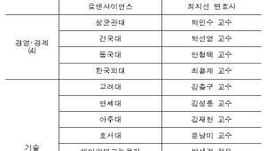 """과기정통부, 전파정책자문회의 발족 """"5G 주파수 추가 확보 등 논의"""""""