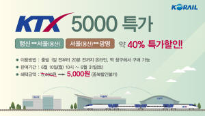 코레일, 수도권 짧은 구간 할인 'KTX 5000' 특가 시범 운영