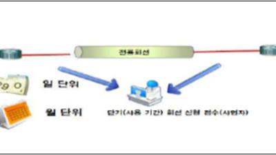KT, KT SAT 대표로 GNS 4.0 참여