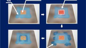 기계연, 고발열 전자장비 수명 획기적으로 늘리는 냉각판 개발