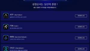 후오비 글로벌, 패스트 트랙(FastTrack) 1기 투표 시작