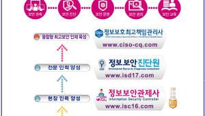 {htmlspecialchars(한국사이버감시단, 국방통합데이터센터 사이버보안 역량 강화 시행)}