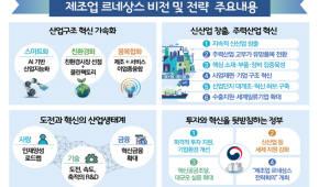 """""""2030년 제조 4대 강국 도약""""…제조업 르네상스 비전 살펴보니"""