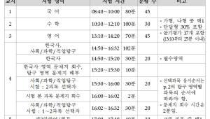 한국교육과정평가원, 대학수학능력시험 9월 모의평가 시행계획 발표
