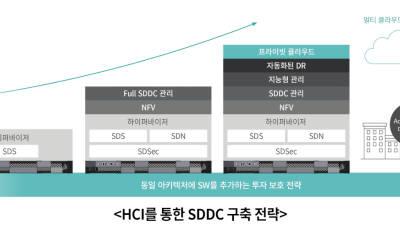[2019 상반기 인기상품]고객만족-효성인포메이션/HCI 솔루션 '히타치 UCP HC'