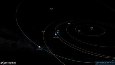 2063년 지구 충돌 위험 소행성 최초 발견