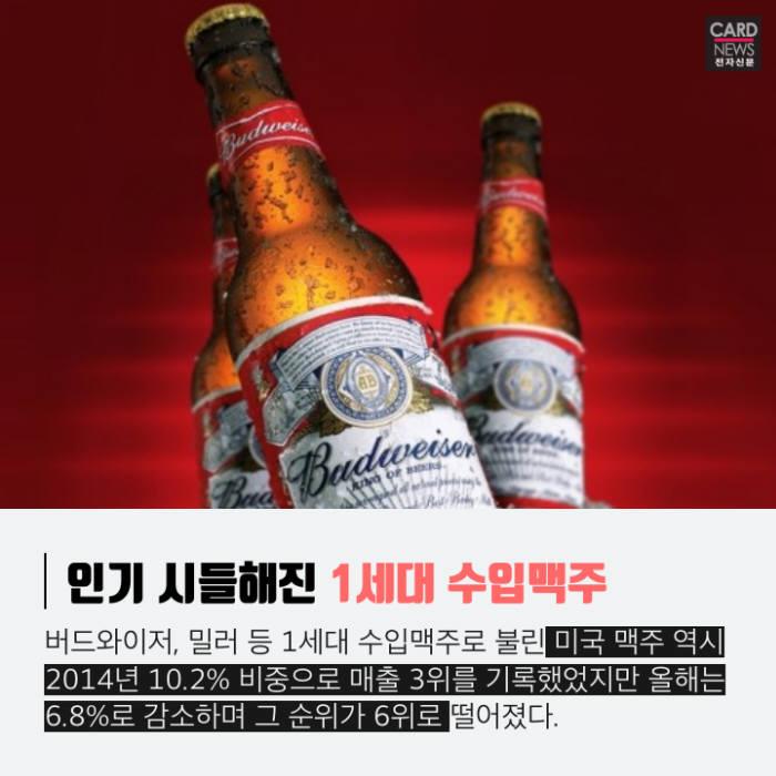 [카드뉴스]요즘 어떤 맥주 드시나요?