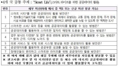 행안부, 아시아 오픈데이터 챌린지 참가팀 모집