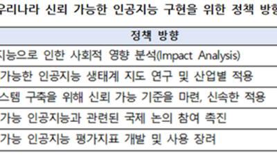 NIA, OECD 권고 토대 AI 정책 방향 보고서 발간