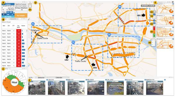 광역시급 도시 전체 도로망의 교통 데이터 분석과 정체 예측이 가능하다.
