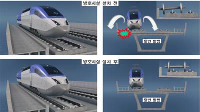 탈선 열차 궤도이탈 막는 안전기술 개발