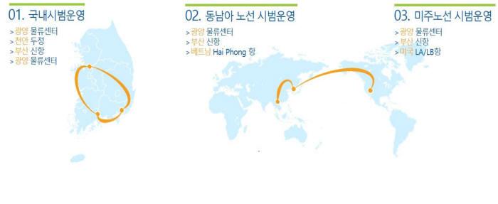접이식 컨테이너 국내외 시범운영 계획