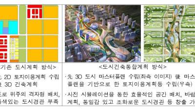 3기 신도시 등 신규 공공택지에 3D 계획 적용
