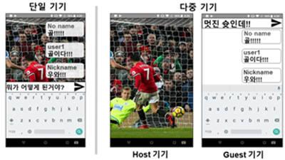KAIST, 스마트기기 앱 UI 분산기술 개발