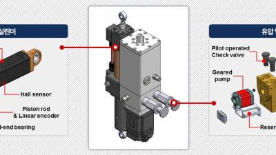 아진엑스텍, AI기반 스마트 헬스 로봇시스템 개발...중국에 합작사 설립