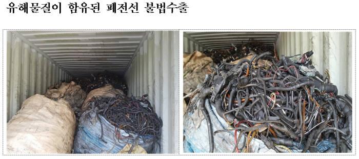 관세청, 올 상반기 폐기물 불법수출 2만9715톤 적발