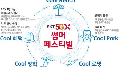 SK텔레콤 '5GX 서머 페스티벌' 시작