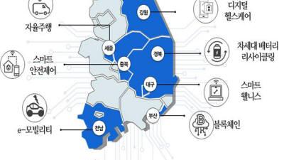 [사설]7개 규제자유특구, 혁신 성장 마중물 되길