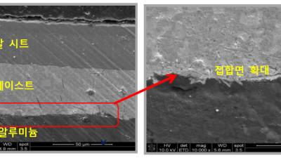 알루미늄 '납땜' 온도 낮춰 전자산업 생산성 높인다