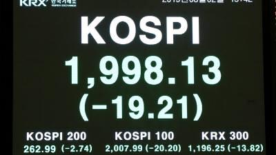 [日 백색국가 배제 강행]한일 증시 동반 급락...코스피 7개월만에 2000붕괴, 닛케이 2.20% 급락
