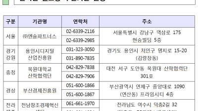 창업진흥원, 매월 '권역별 아이디어 멘토링 데이' 개최