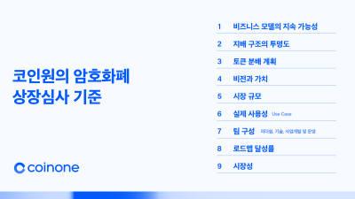 코인원, 암호화폐 상장-폐지 기준 공개