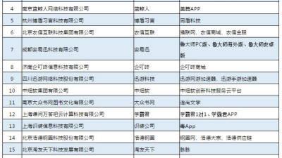 {htmlspecialchars(中 100대 인터넷기업…'新유통·온라인교육·기업분석' 태풍의눈)}