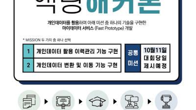 데이터산업진흥원, 마이데이터 구현 해커톤 대회 10월 개최