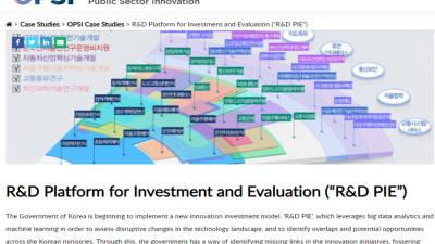 KISTI 패키지형 R&D 투자플랫폼 '정부혁신 사례' 10선 선정