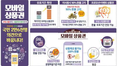{htmlspecialchars(모든 모바일 상품권, 유효기간 1년 이상으로 늘어난다)}