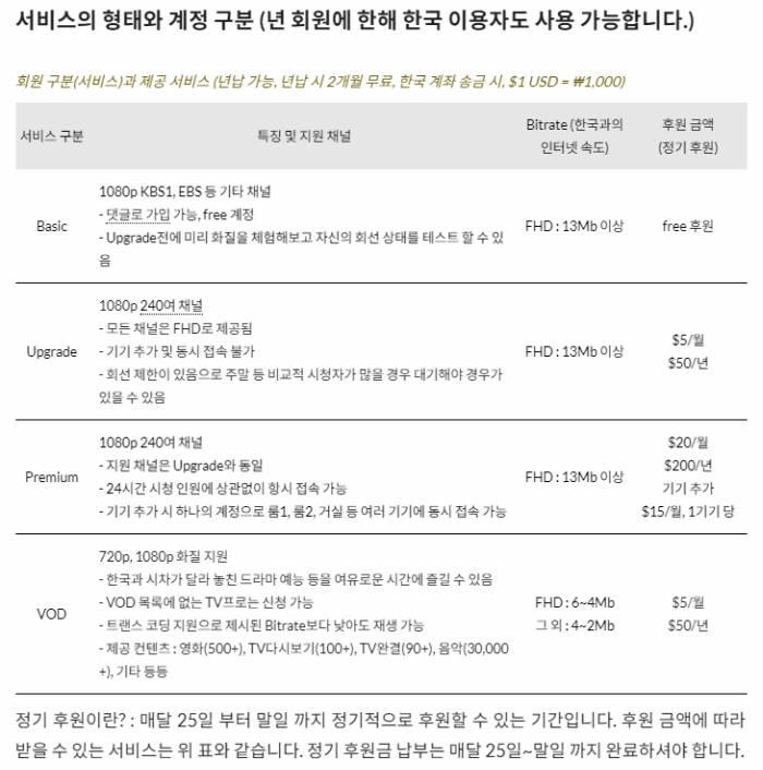 해적방송 업체 탑이슈의 상품표