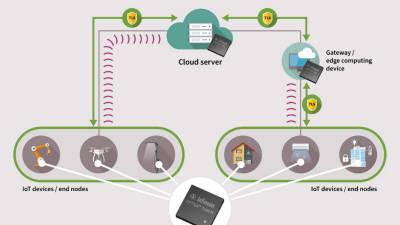 인피니언 테크놀로지스, 새로운 보안 솔루션 '옵티가 트러스트 M' 출시