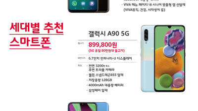 SK텔레콤, 5G시대 추석 맞이 세대별 스마트폰 추천