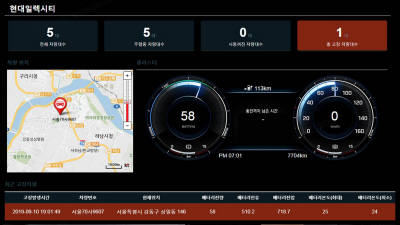 현대차, 전기버스 원격관제시스템 도입...서울서 시범운행