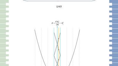 김재연 전북대 교수, '전자밴드 구조의 이해' 출간