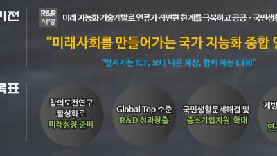 <1> ETRI 국가지능화 종합연구기관으로 탈바꿈