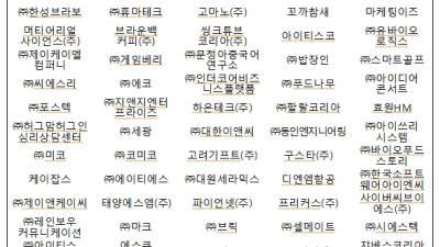 """""""순이익 10% 전직원 인센티브"""" 스마트 中企 일자리 104개사 선정"""