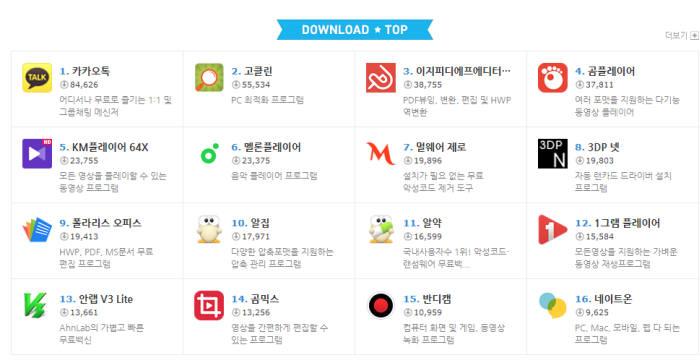 유니닥스 무료 PDF 편집기 '이지피디에프 에디터', 인기몰이