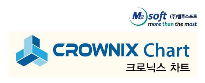 엠투소프트, HTML5 기반 '크로닉스 차트' 모바일 환경 최적화 서비스 매출 확대