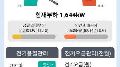 """""""우리집 전기품질, 스마트폰 앱에서 본다"""""""