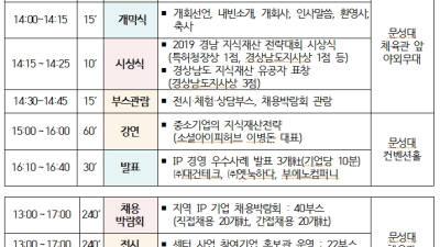 특허청, 26일 2019 경남 지식재산 페스티벌 개최