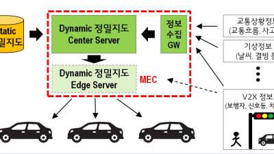 [LG유플러스, 스마트교통 기술개발 박차]〈하〉다이나믹 맵으로 사고율 최소화