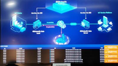 KT, 기가스텔스 상용화... 초연결시대 IoT 보안 지킨다