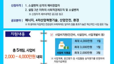 한수원, '소셜벤처 성장 지원사업' 개시