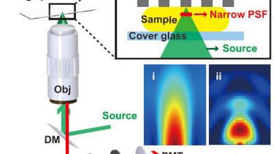 포스텍, 메타물질 활용해 나노미터 단위 이미지 볼수 있는 기술 개발