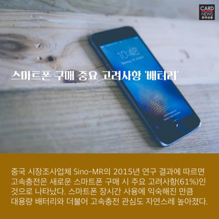 [카드뉴스]스마트기기 고속충전의 미래는?