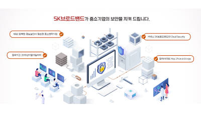 {htmlspecialchars(SK브로드밴드, 지능형 초연결망 서비스 체험 중소벤처기업 모집)}