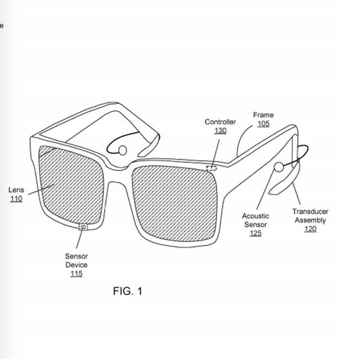 페이스북 스마트글래스 특허 출원 그림. 안경 우측 상단에 컨트롤러가 위치하고 있다. <사진=미국 특허청>