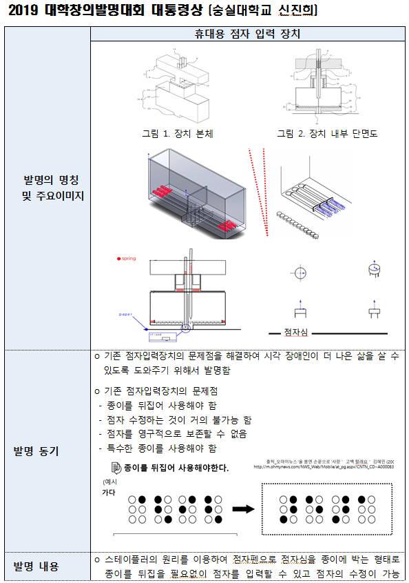 특허청, 올해 최고 대학생 발명품 '휴대용 점자 입력장치'